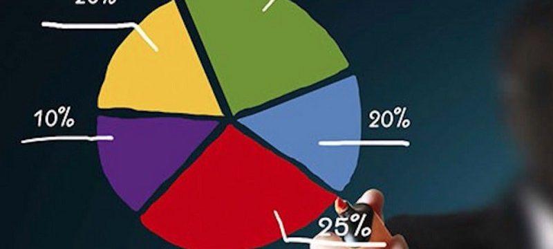 Mutual Funds Diversified Portfolio